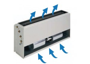 Centrala slim/medie de ventilatie pentru tubulatura UTY-Z22-331 - 20,60 kW
