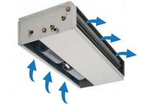 Centrala slim/medie de ventilatie pentru tubulatura UTY-Z2-131 - 8,43 kW